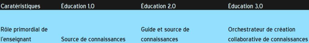 edu 1