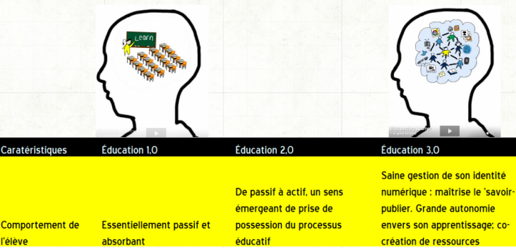 edu 2