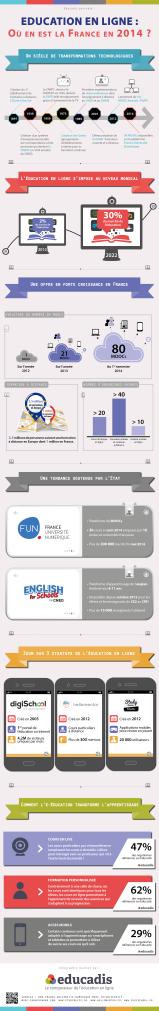 Education en ligne - Où en est la France en 2014